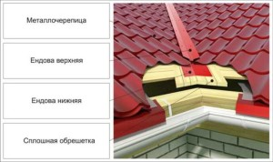 proroofer.ru